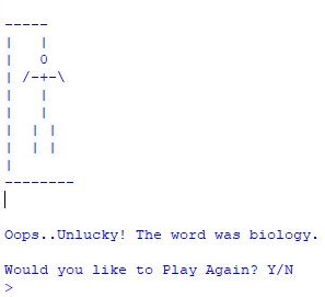 Hangman Game Using Python
