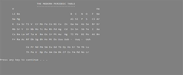 Periodic table in c with source code code projects periodic table in c with source code urtaz Gallery