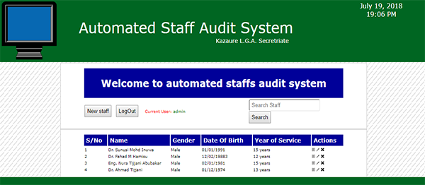 Staff Audit System In PHP With Source Code