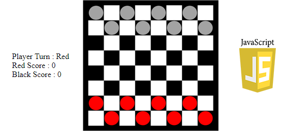 Simple Checkers Game In JavaScript With Source Code | Source