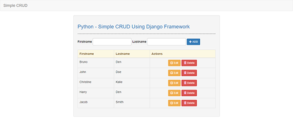 SIMPLE CRUD IN PYTHON USING DJANGO FRAMEWORK WITH SOURCE CODE