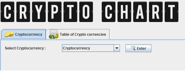 Crypto Chart In JAVA With Source Code