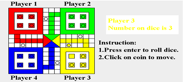 Classic Ludo Game In Java