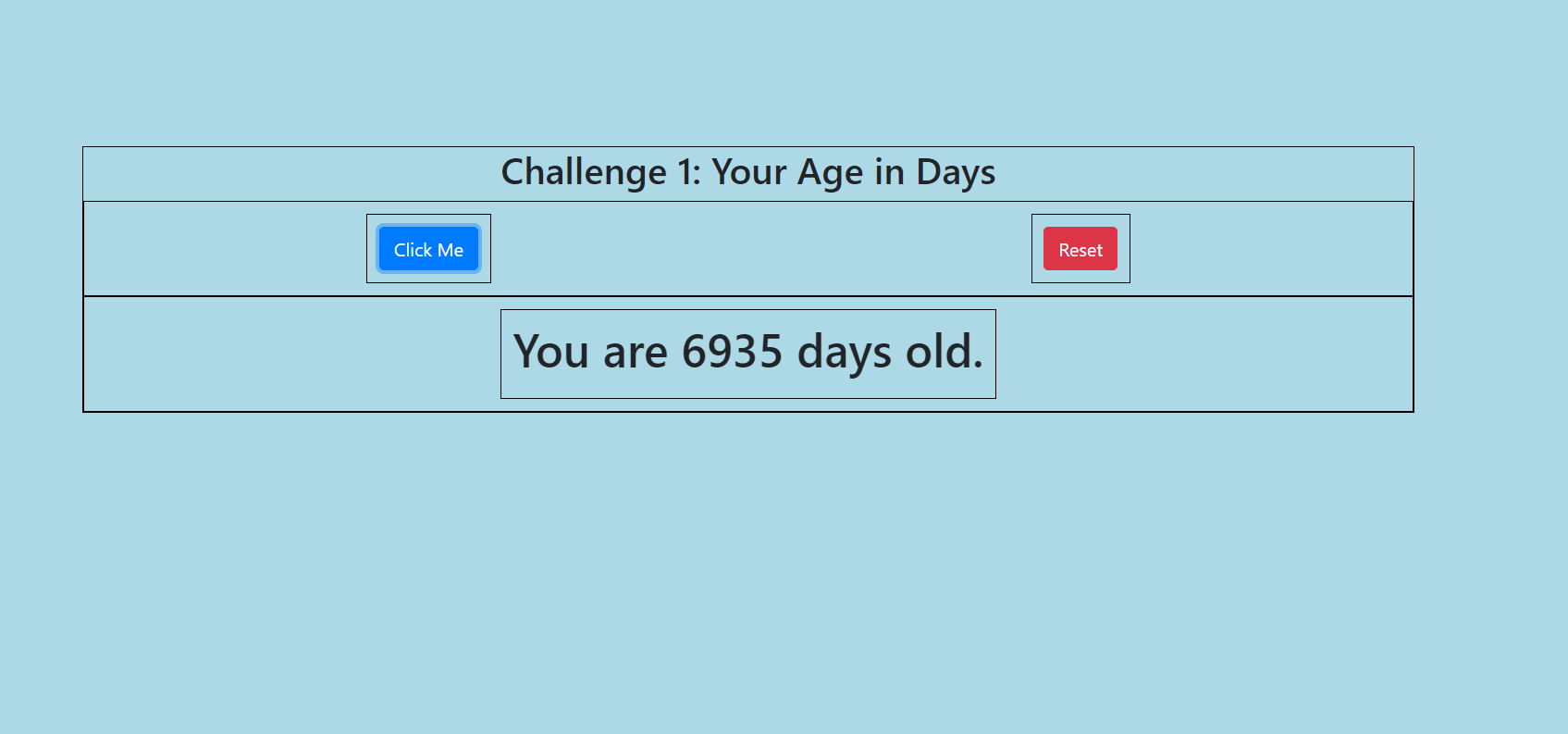 age in days