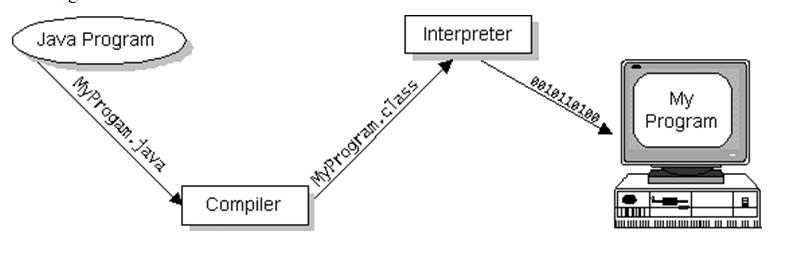 Ip Fast Reroute Framework